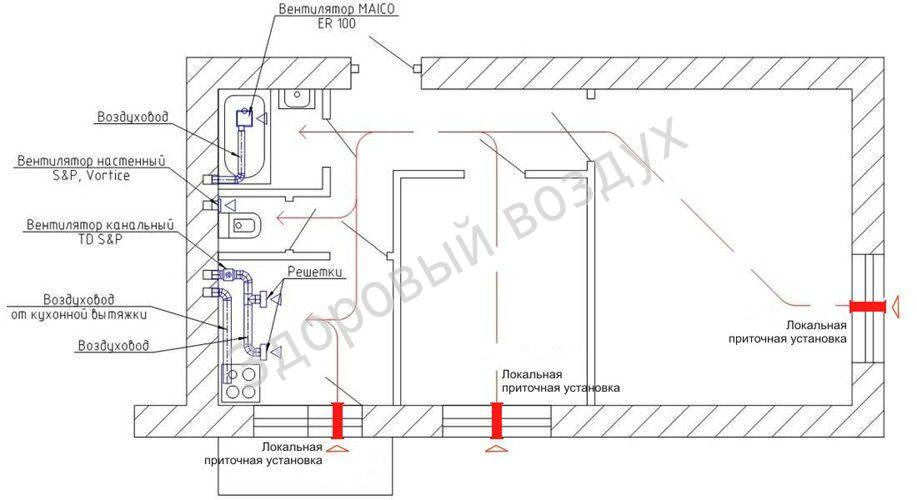 Вентиляция санузла в частном доме схема